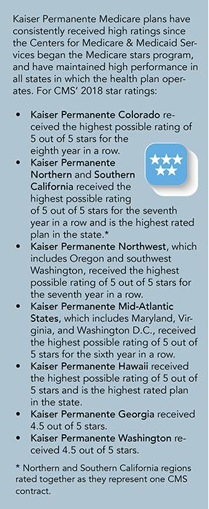Kaiser Permanente Medicare Health Plans Among Nation S Best For